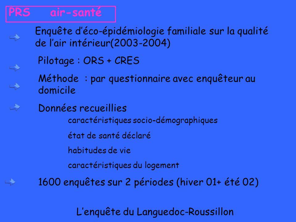 PRS air-santé Enquête déco-épidémiologie familiale sur la qualité de lair intérieur(2003-2004) Pilotage : ORS + CRES Méthode : par questionnaire avec