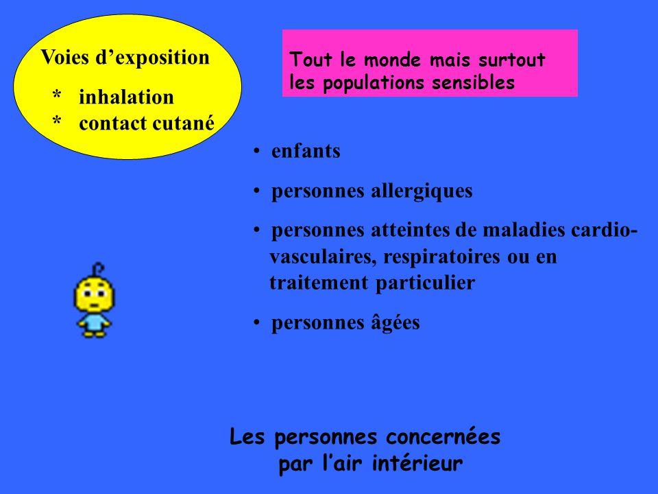 Tout le monde mais surtout les populations sensibles enfants personnes allergiques personnes atteintes de maladies cardio- vasculaires, respiratoires