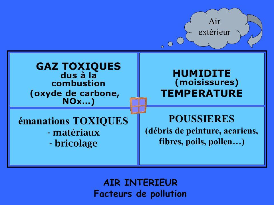 GAZ TOXIQUES dus à la combustion (oxyde de carbone, NOx…) HUMIDITE (moisissures) TEMPERATURE émanations TOXIQUES - matériaux - bricolage POUSSIERES (d