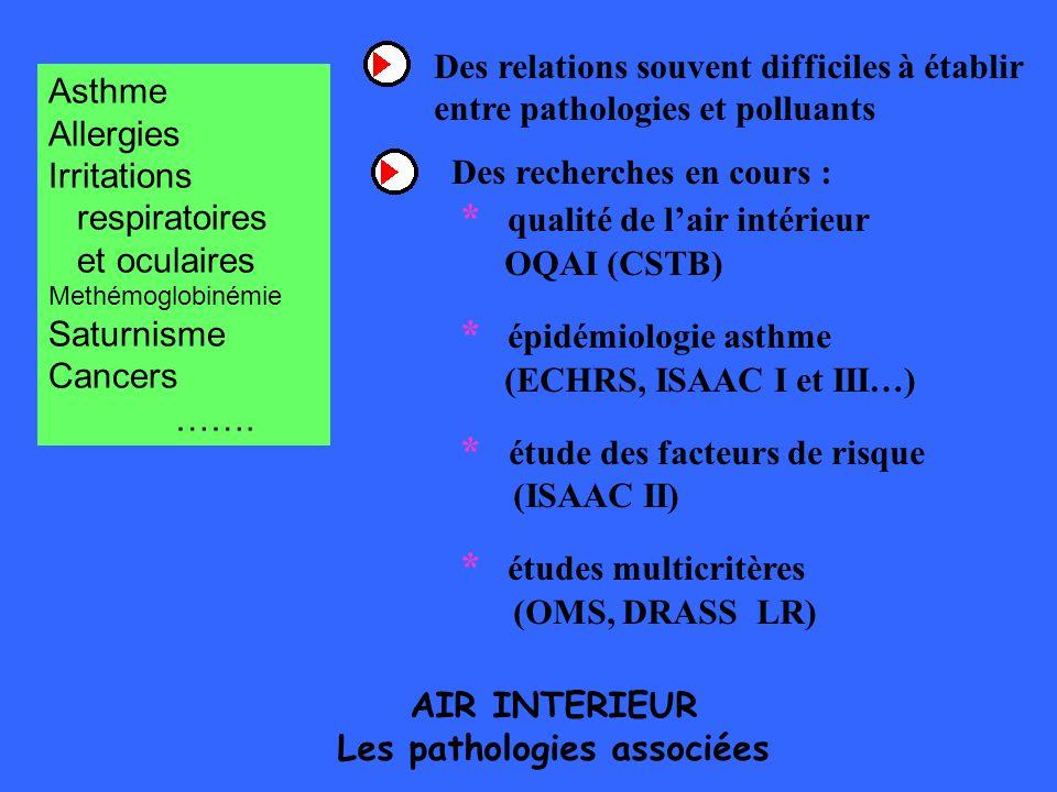 Des relations souvent difficiles à établir entre pathologies et polluants Des recherches en cours : * qualité de lair intérieur OQAI (CSTB) * épidémio