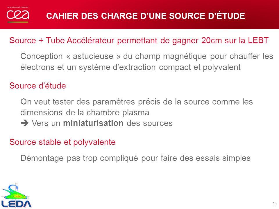 CAHIER DES CHARGE DUNE SOURCE DÉTUDE Source + Tube Accélérateur permettant de gagner 20cm sur la LEBT Conception « astucieuse » du champ magnétique po