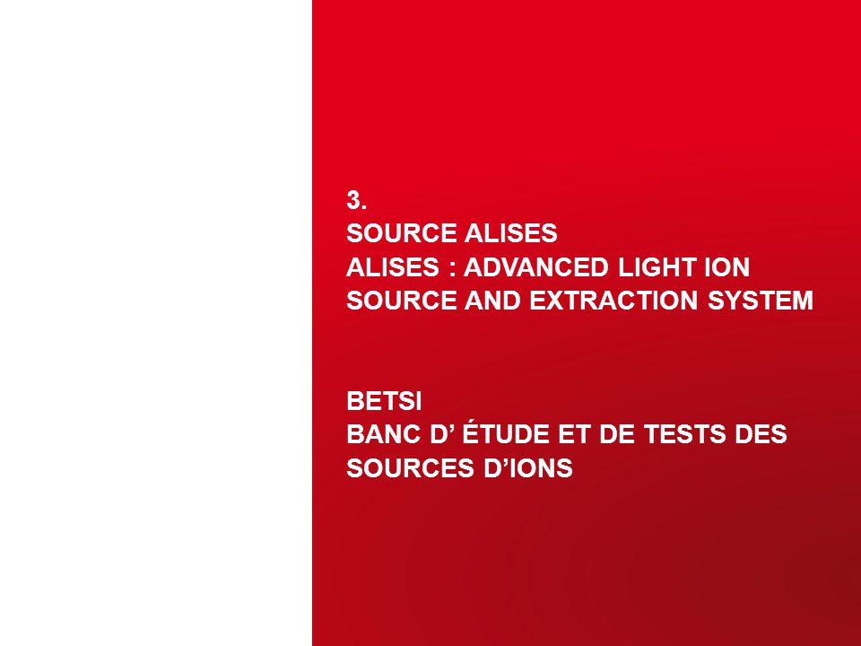 3. SOURCE ALISES ALISES : ADVANCED LIGHT ION SOURCE AND EXTRACTION SYSTEM BETSI BANC D ÉTUDE ET DE TESTS DES SOURCES DIONS 16
