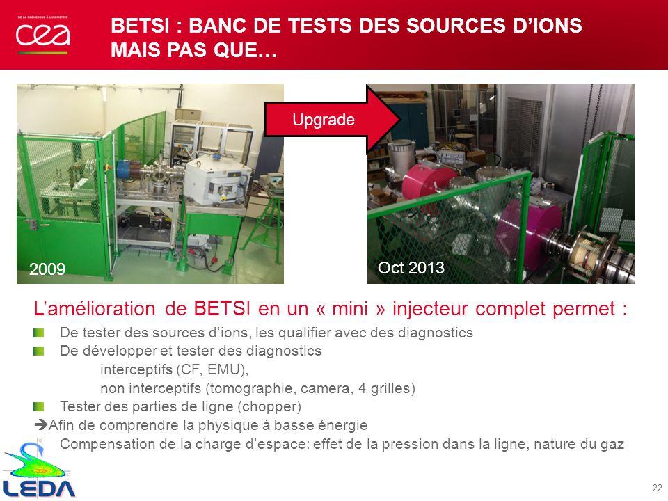 BETSI : BANC DE TESTS DES SOURCES DIONS MAIS PAS QUE… Lamélioration de BETSI en un « mini » injecteur complet permet : De tester des sources dions, le