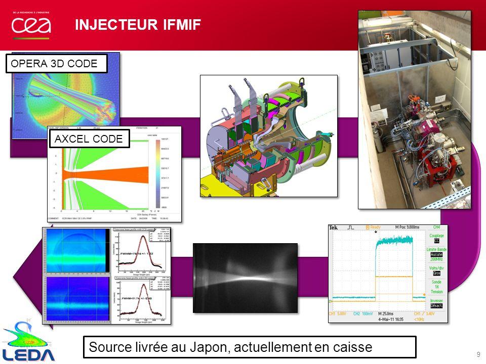 INJECTEUR IFMIF 9 OPERA 3D CODE AXCEL CODE Source livrée au Japon, actuellement en caisse