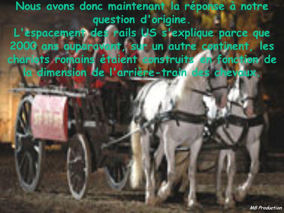 MG Production Afin d assurer une meilleure stabilité du chariot, les roues ne devaient pas se trouver dans la continuité des empreintes de chevaux, et ne pas se trouver trop espacées pour ne pas causer d accident lors du croisement de deux chariots.