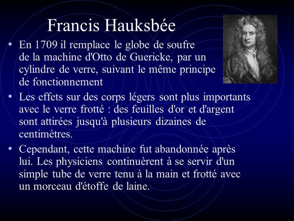 Francis Hauksbée En 1709 il remplace le globe de soufre de la machine d Otto de Guericke, par un cylindre de verre, suivant le même principe de fonctionnement Les effets sur des corps légers sont plus importants avec le verre frotté : des feuilles d or et d argent sont attirées jusqu à plusieurs dizaines de centimètres.