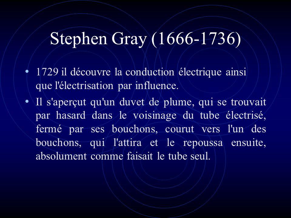 Stephen Gray (1666-1736) 1729 il découvre la conduction électrique ainsi que l'électrisation par influence. Il s'aperçut qu'un duvet de plume, qui se
