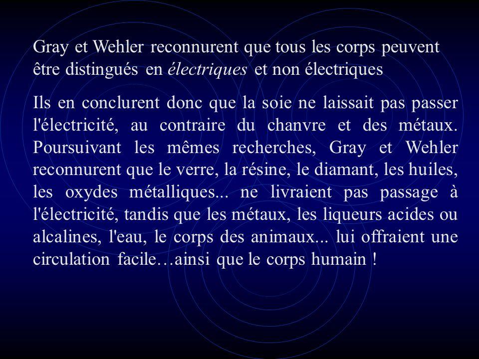 Gray et Wehler reconnurent que tous les corps peuvent être distingués en électriques et non électriques Ils en conclurent donc que la soie ne laissait pas passer l électricité, au contraire du chanvre et des métaux.