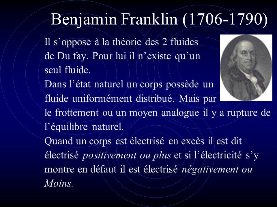 Benjamin Franklin (1706-1790) Il soppose à la théorie des 2 fluides de Du fay. Pour lui il nexiste quun seul fluide. Dans létat naturel un corps possè
