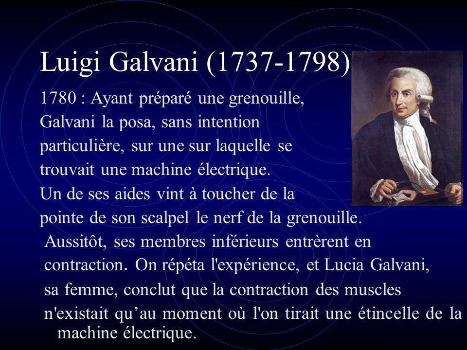 Luigi Galvani (1737-1798) 1780 : Ayant préparé une grenouille, Galvani la posa, sans intention particulière, sur une sur laquelle se trouvait une mach