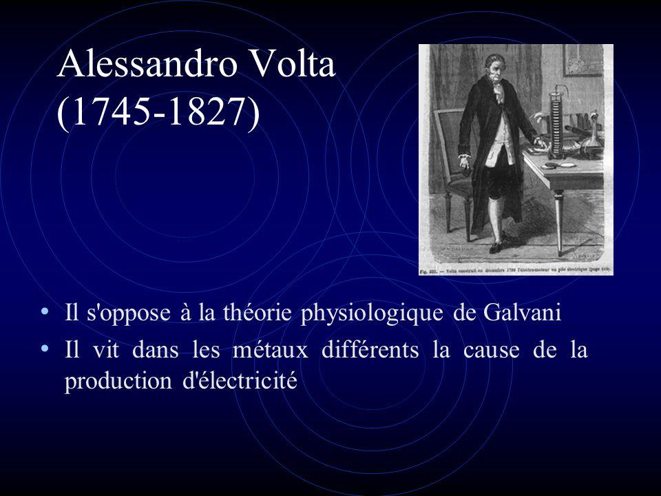 Alessandro Volta (1745-1827) Il s oppose à la théorie physiologique de Galvani Il vit dans les métaux différents la cause de la production d électricité