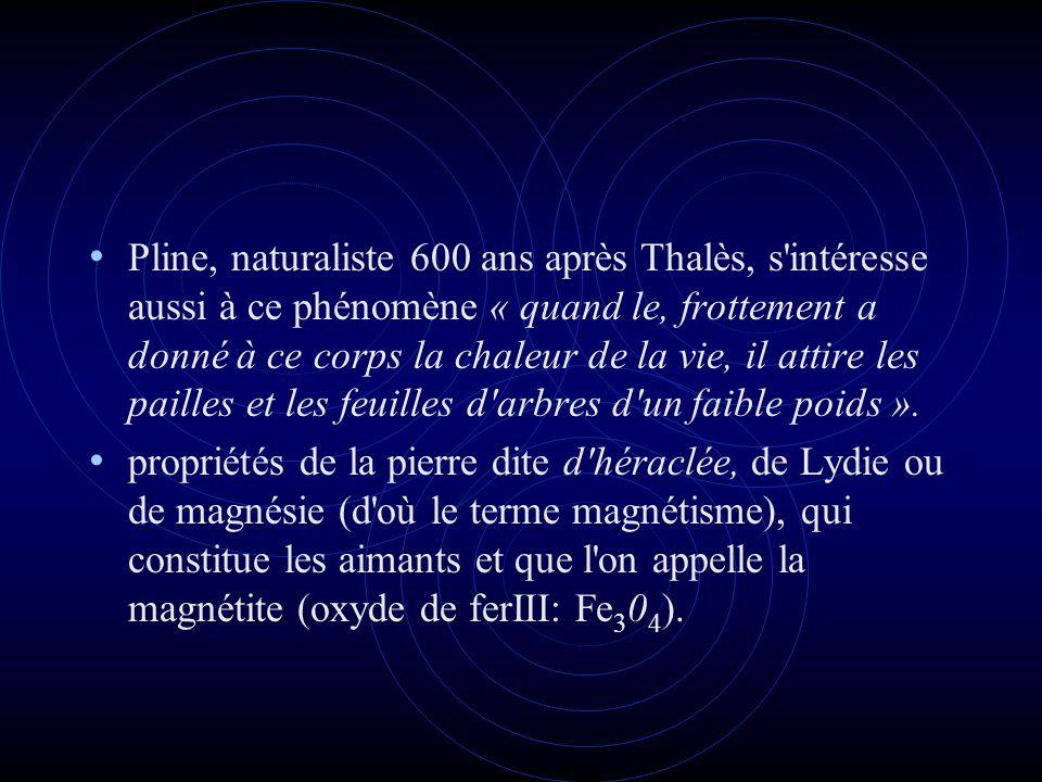 Pline, naturaliste 600 ans après Thalès, s intéresse aussi à ce phénomène « quand le, frottement a donné à ce corps la chaleur de la vie, il attire les pailles et les feuilles d arbres d un faible poids ».