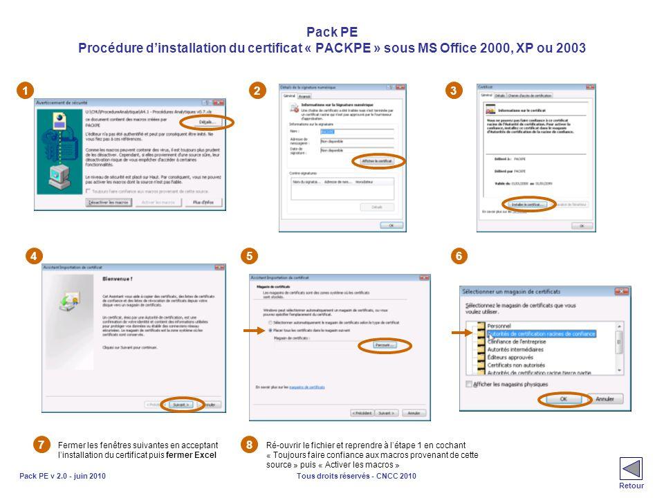 Tous droits réservés - CNCC 2010Pack PE v 2.0 - juin 2010 Pack PE Procédure dinstallation du certificat « PACKPE » sous MS Office 2000, XP ou 2003 123