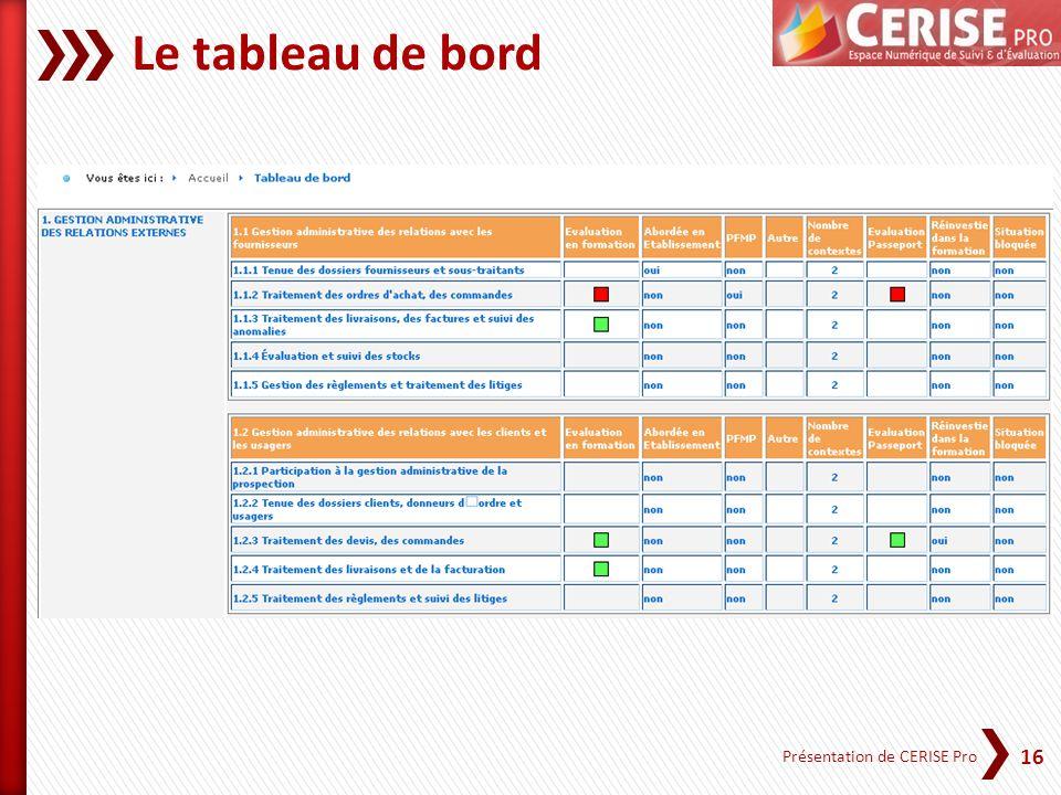 16 Présentation de CERISE Pro Le tableau de bord