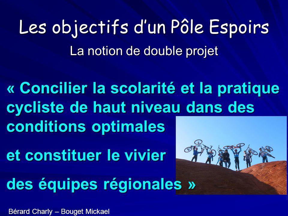 Les objectifs dun Pôle Espoirs La notion de double projet Bérard Charly – Bouget Mickael « Concilier la scolarité et la pratique cycliste de haut nive