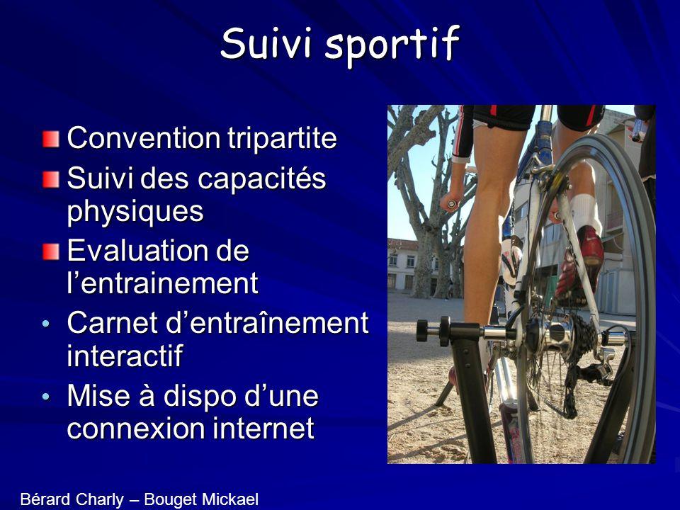 Suivi sportif Convention tripartite Suivi des capacités physiques Evaluation de lentrainement Carnet dentraînement interactif Carnet dentraînement int