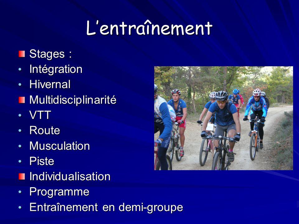 Lentraînement Stages : Intégration Intégration Hivernal HivernalMultidisciplinarité VTT VTT Route Route Musculation Musculation Piste PisteIndividuali