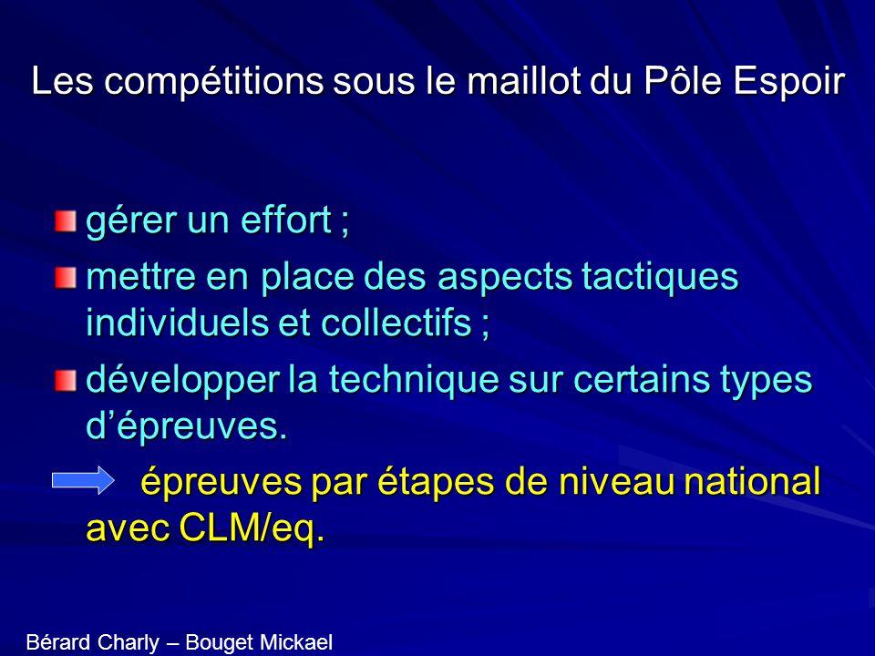 Les compétitions sous le maillot du Pôle Espoir gérer un effort ; mettre en place des aspects tactiques individuels et collectifs ; développer la tech