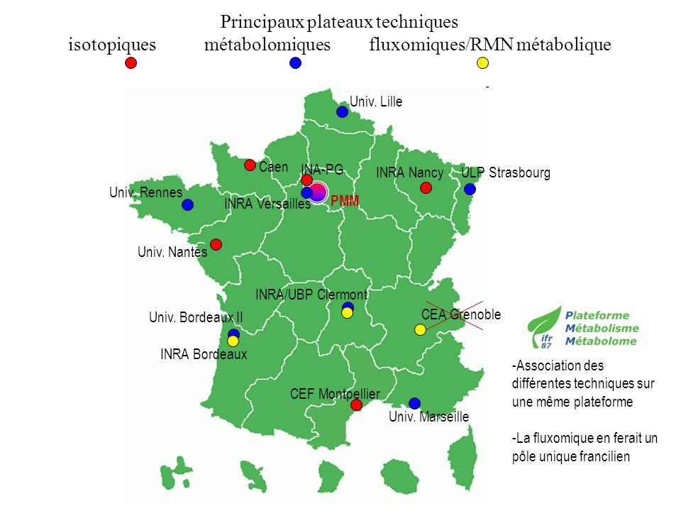 Principaux plateaux techniques isotopiquesmétabolomiques fluxomiques/RMN métabolique ULP Strasbourg INRA/UBP Clermont INRA Bordeaux Univ.