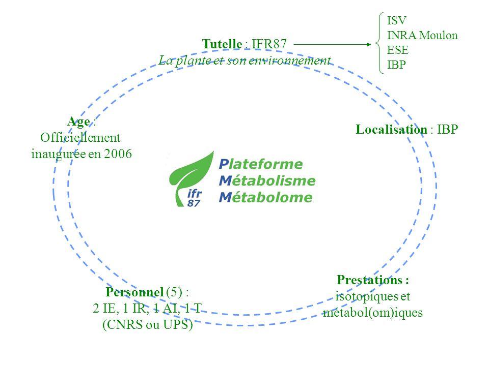 Age : Officiellement inaugurée en 2006 Localisation : IBP Personnel (5) : 2 IE, 1 IR, 1 AI, 1 T (CNRS ou UPS) Prestations : isotopiques et métabol(om)iques Tutelle : IFR87 La plante et son environnement ISV INRA Moulon ESE IBP