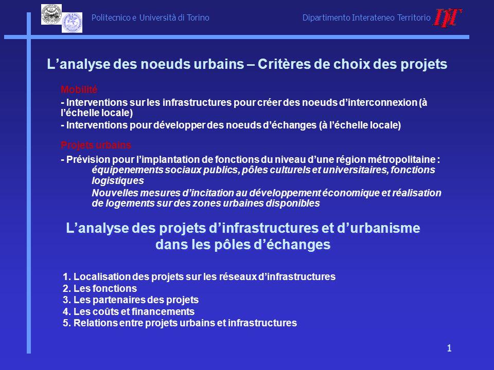 Politecnico e Università di Torino Dipartimento Interateneo Territorio 1 Lanalyse des noeuds urbains – Critères de choix des projets Mobilité - Interv
