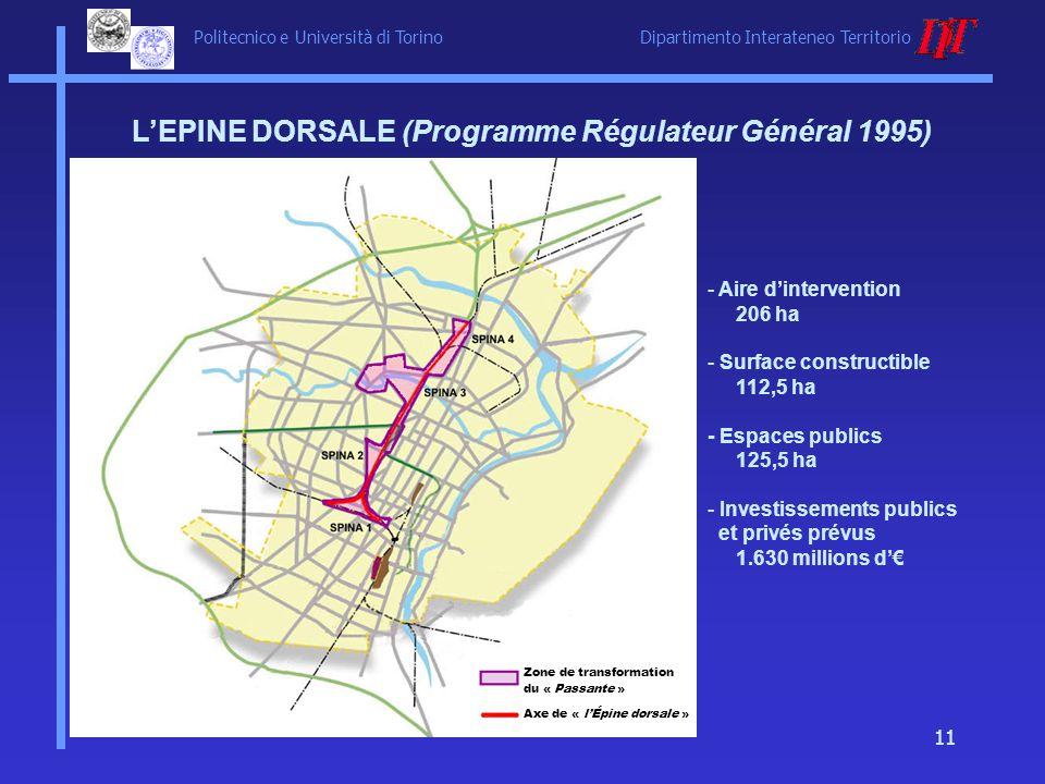 Politecnico e Università di Torino Dipartimento Interateneo Territorio 11 LEPINE DORSALE (Programme Régulateur Général 1995) - Aire dintervention 206