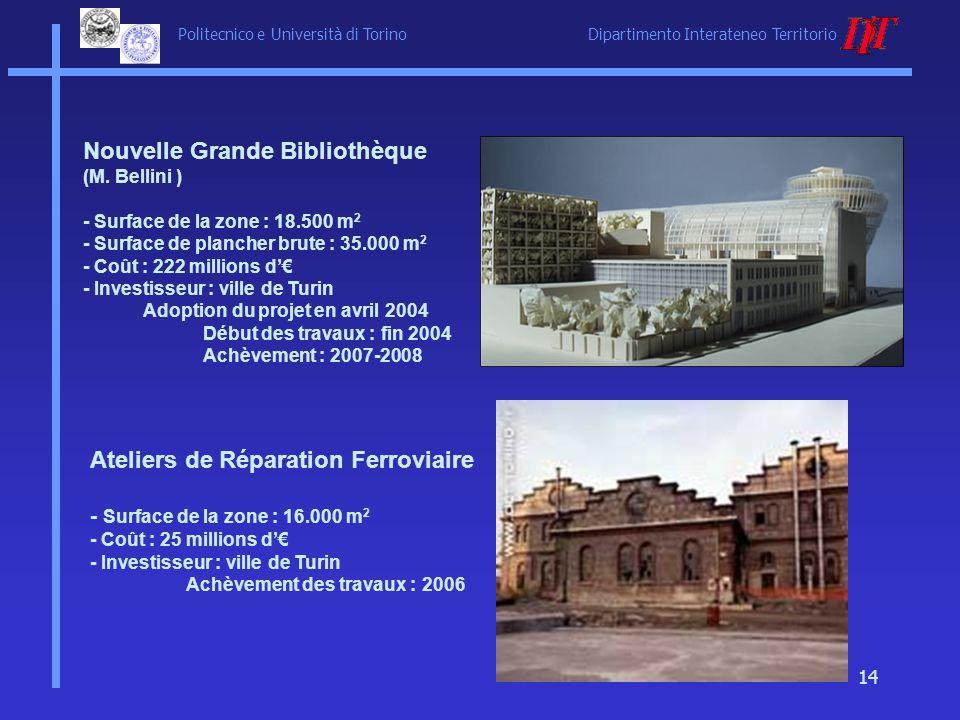 Politecnico e Università di Torino Dipartimento Interateneo Territorio 14 Nouvelle Grande Bibliothèque (M. Bellini ) - Surface de la zone : 18.500 m 2
