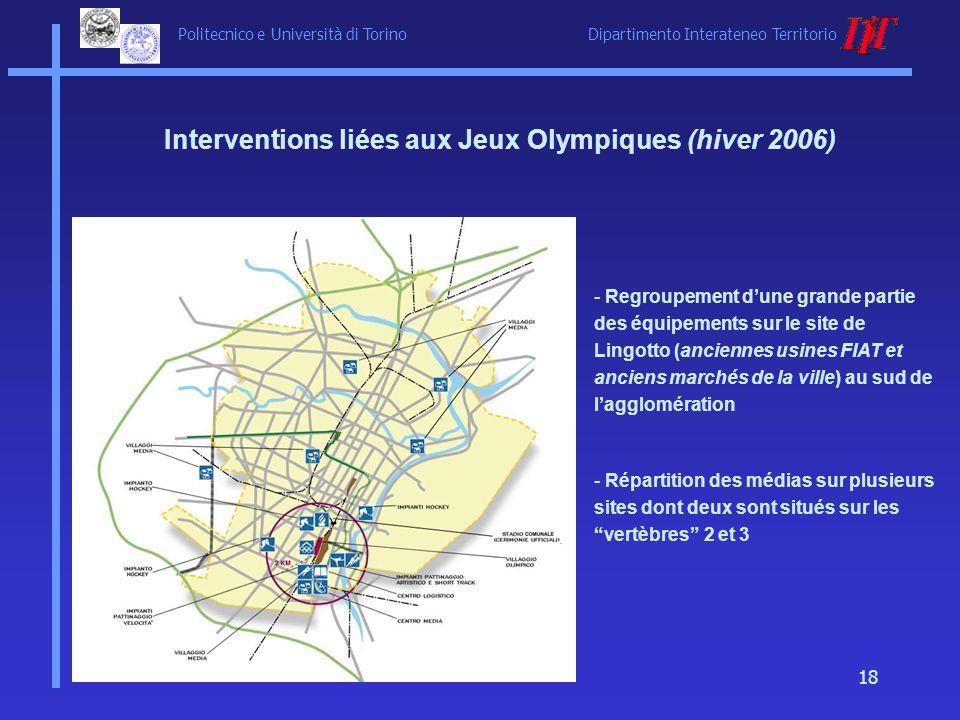 Politecnico e Università di Torino Dipartimento Interateneo Territorio 18 Interventions liées aux Jeux Olympiques (hiver 2006) - Regroupement dune gra