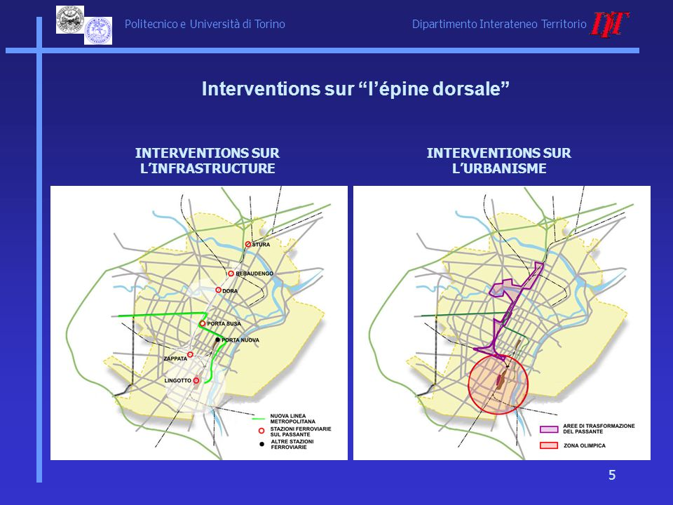 Politecnico e Università di Torino Dipartimento Interateneo Territorio 6 Noeuds et réseaux ferroviaires à Turin Liaison régionale sur le « Passante » Liaisons nationales et internationales Lignes existantes