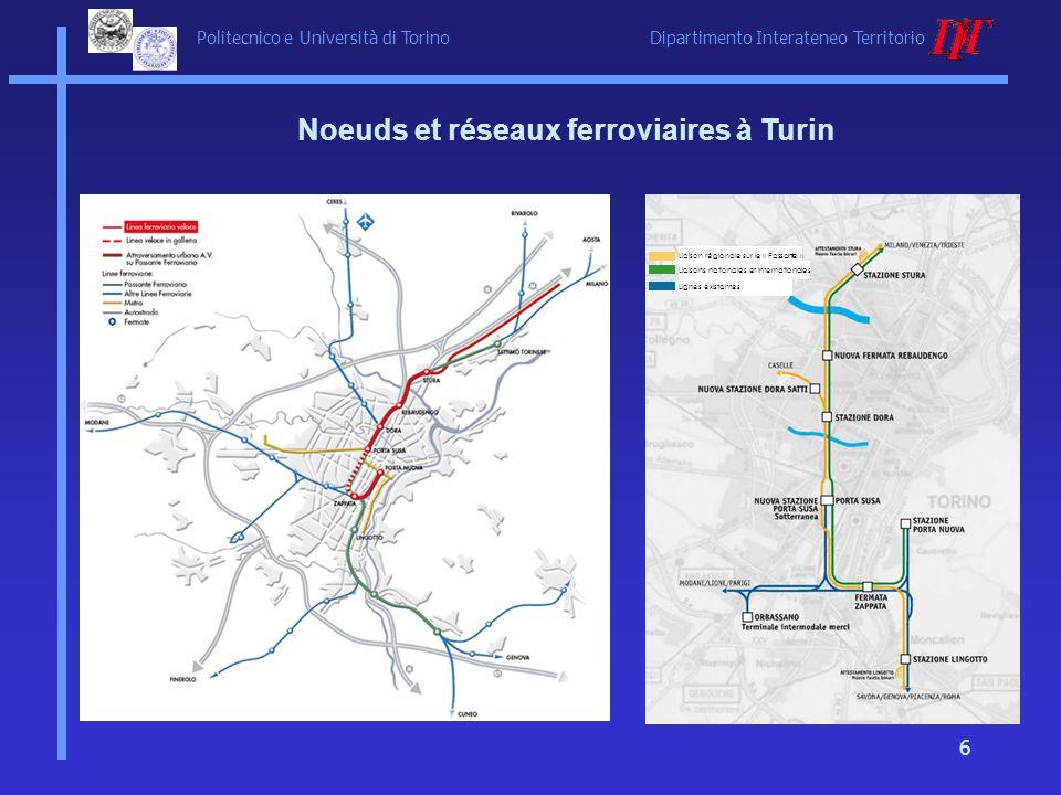 Politecnico e Università di Torino Dipartimento Interateneo Territorio 6 Noeuds et réseaux ferroviaires à Turin Liaison régionale sur le « Passante »
