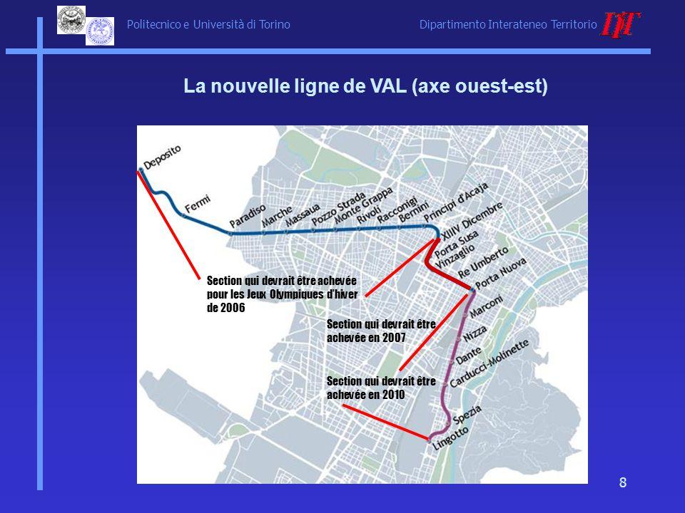 Politecnico e Università di Torino Dipartimento Interateneo Territorio 8 La nouvelle ligne de VAL (axe ouest-est) Section qui devrait être achevée pou