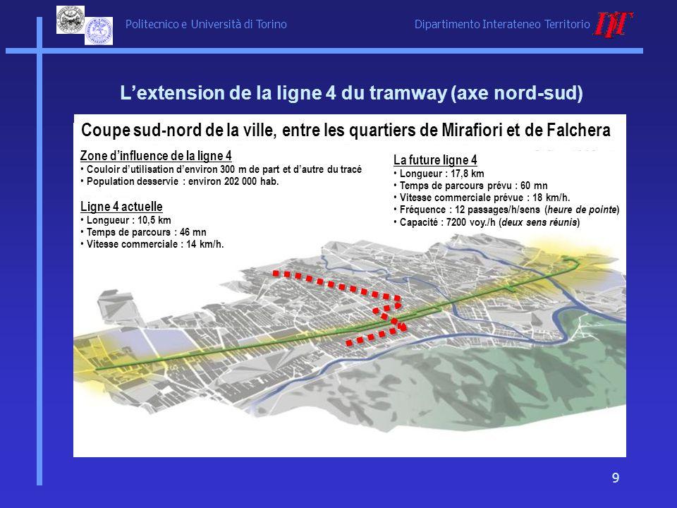 Politecnico e Università di Torino Dipartimento Interateneo Territorio 9 Lextension de la ligne 4 du tramway (axe nord-sud) Mirafiori La Falchera Coup