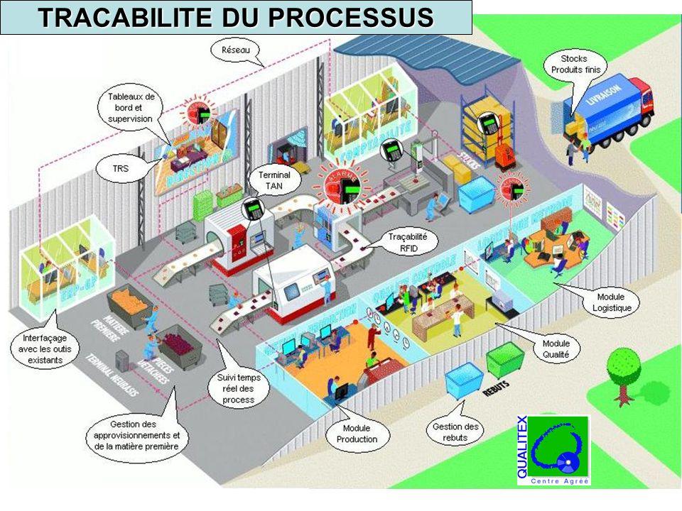 Entrées matières Les centres de tri peuvent déclarer leurs demandes denlèvement grâce à un accès Internet dédié.