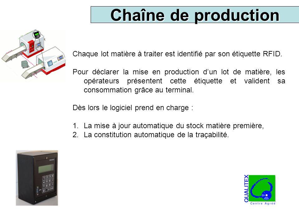 Chaîne de production Chaque lot matière à traiter est identifié par son étiquette RFID. Pour déclarer la mise en production dun lot de matière, les op