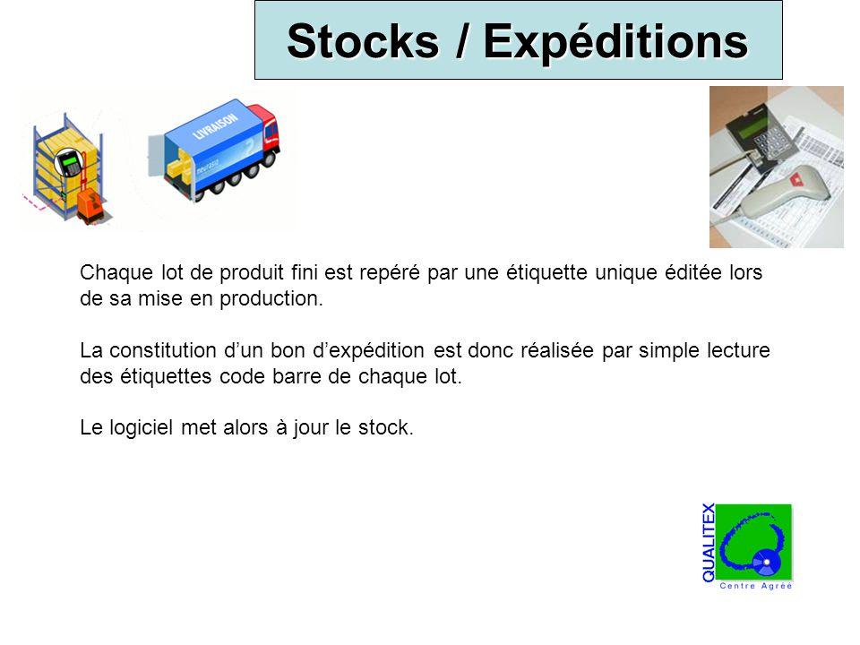 Stocks / Expéditions Chaque lot de produit fini est repéré par une étiquette unique éditée lors de sa mise en production. La constitution dun bon dexp