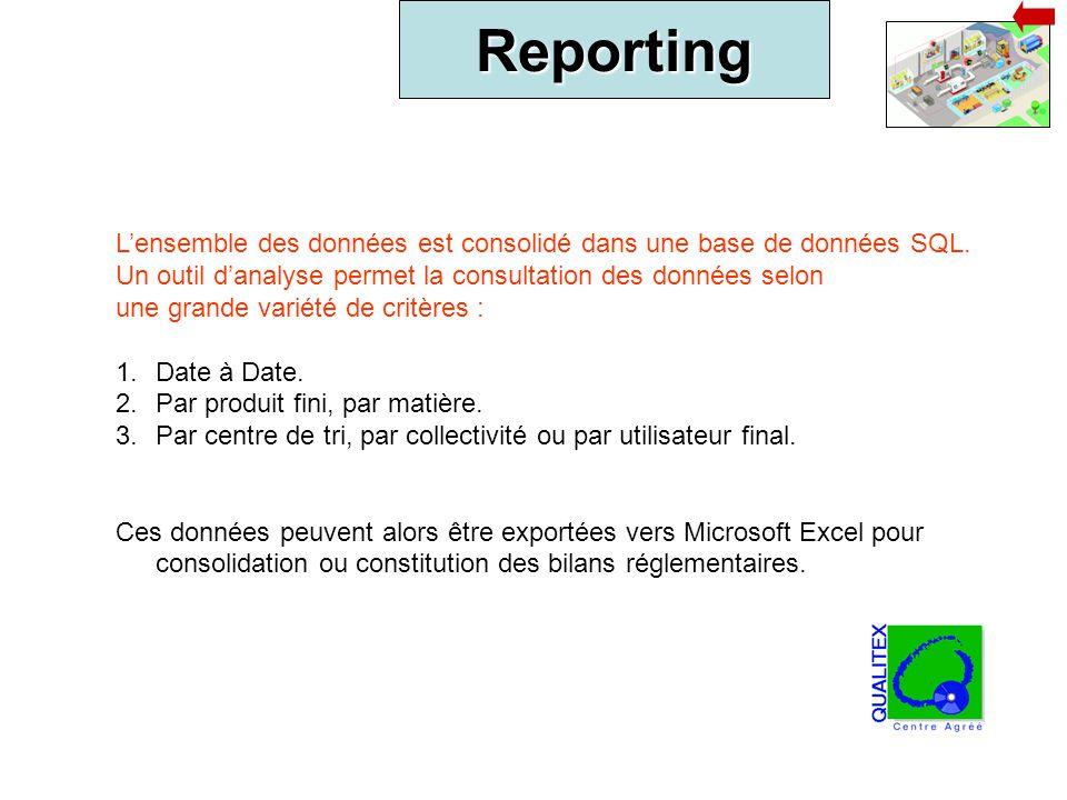 Reporting Lensemble des données est consolidé dans une base de données SQL. Un outil danalyse permet la consultation des données selon une grande vari