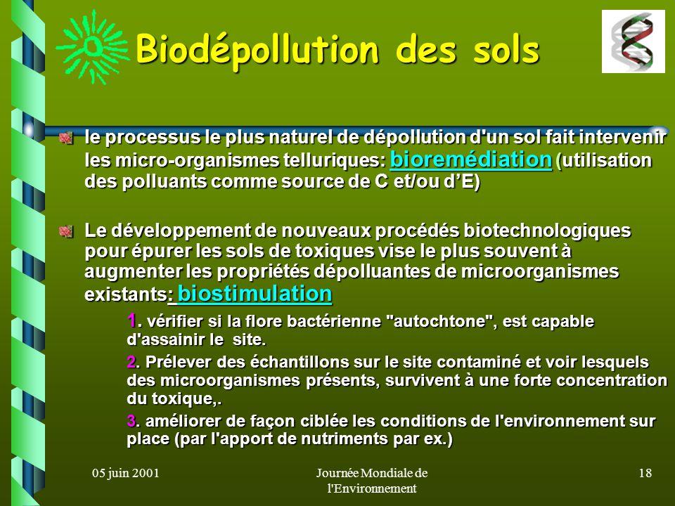 05 juin 2001Journée Mondiale de l'Environnement 17 Les plantes aussi ! les plantes absorbent 44 % de l'émission atmosphérique des hydrocarbures aromat