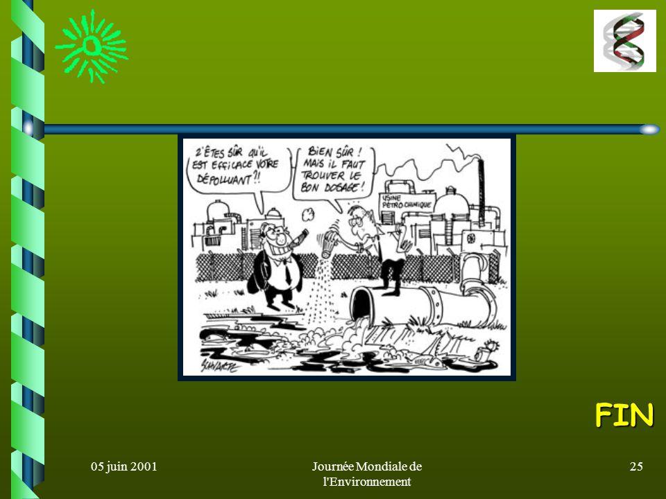 05 juin 2001Journée Mondiale de l Environnement 24 Conclusion oL importance des problèmes d environnement oLa biodépollution prend de plus en plus de place face aux techniques chimiques o La biodépollution exploite à la fois la diversité génétique et la versatilité métabolique des micro-organismes pour transformer les polluants en sous-produits moins toxiques qui seront intégrés dans les cycles biogéochimiques o Les micro-organismes permettent l élimination d un nombre important de composés xénobiotiques