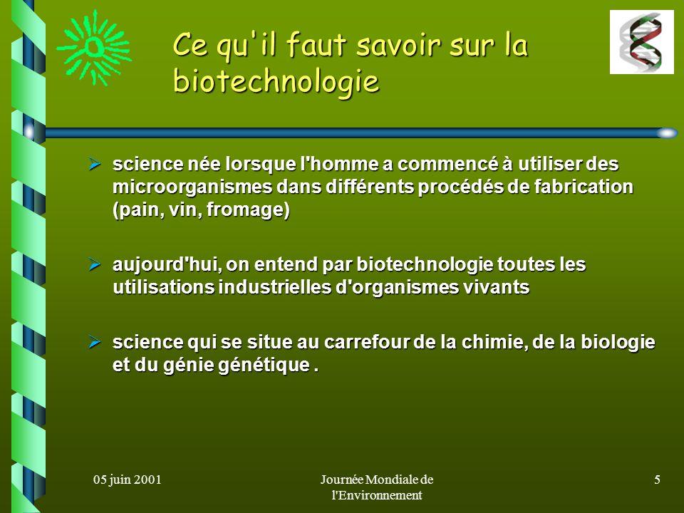 05 juin 2001Journée Mondiale de l'Environnement 4 Quest ce que la biotechnologie ? Comment la biotechnologie nous vient- elle en aide dans nos efforts