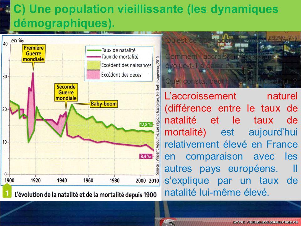 Comment évolue la part des jeunes de moins de 20 ans dans la population entre 2001 et 2011 .
