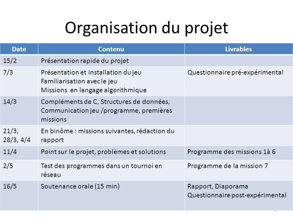 Organisation du projet 6 DateContenuLivrables 15/2Présentation rapide du projet 7/3Présentation et installation du jeu Familiarisation avec le jeu Mis