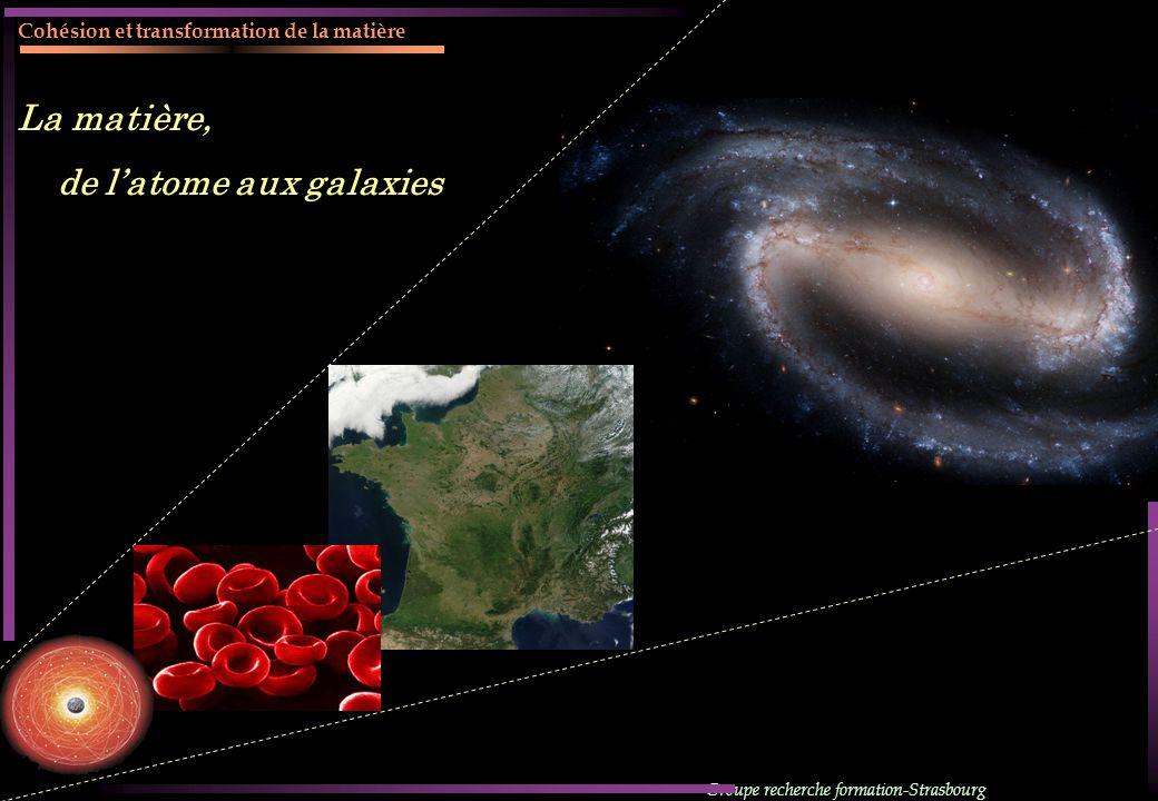Groupe recherche formation-Strasbourg Cohésion et transformation de la matière La matière, de latome aux galaxies