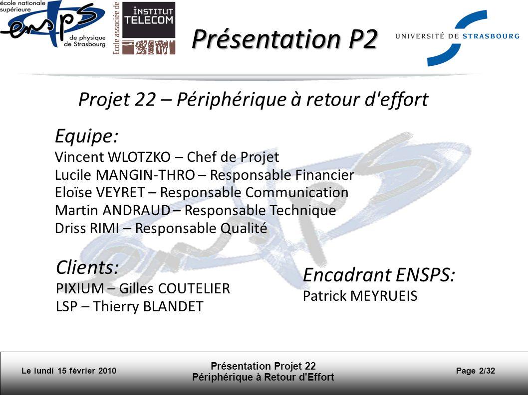 Présentation Projet 22 Périphérique à Retour d Effort Page 3/32 Présentation du sujet Le lundi 15 février 2010 La réalité virtuelle est caractérisée par: La vue Images de synthèses, Images stéréoscopiques...