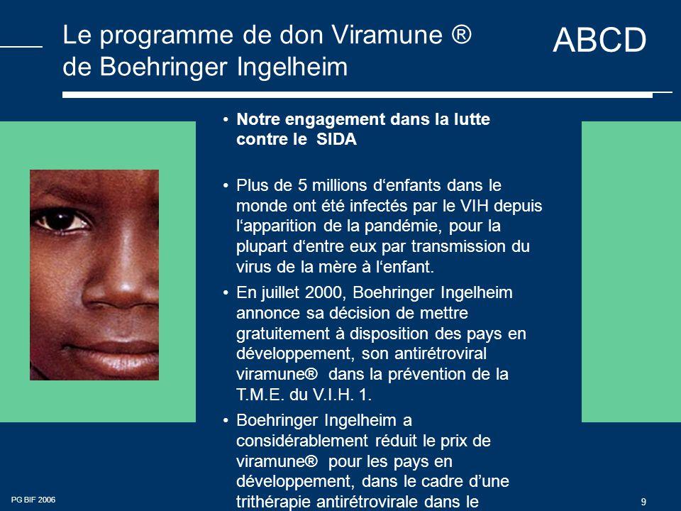 ABCD PG BIF 2006 10 Lengagement de Boehringer dans la lutte contre le Sida dans les pays en développement Favoriser laccès aux antirétroviraux « Don de Viramune ® » dans le cadre de programmes (140) de prévention de la transmission du VIH de la mère à lenfant en Afrique Sub-saharienne 60 pays bénéficient aujourdhui du programme de don Plus de 400 000 couples mères enfants traités « Initiative Access » : prix réduit de Viramune ® visant à faciliter laccès aux traitements des personnes vivant avec le VIH/Sida