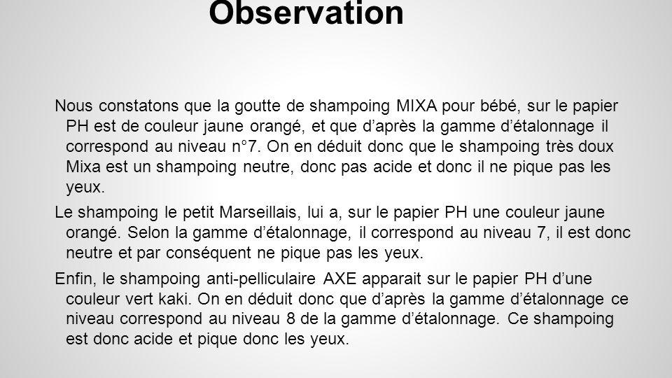 Observation Nous constatons que la goutte de shampoing MIXA pour bébé, sur le papier PH est de couleur jaune orangé, et que daprès la gamme détalonnag