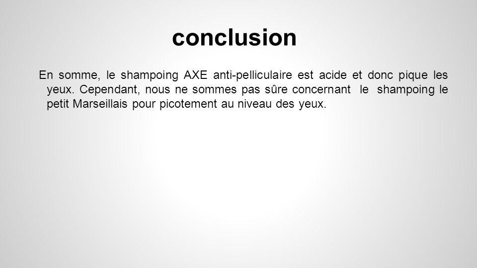 conclusion En somme, le shampoing AXE anti-pelliculaire est acide et donc pique les yeux. Cependant, nous ne sommes pas sûre concernant le shampoing l