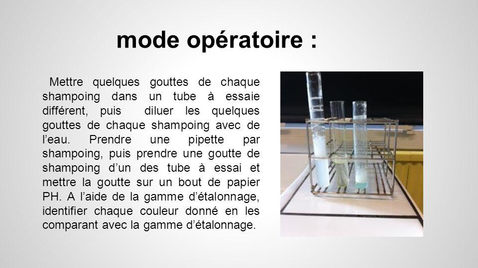 mode opératoire : Mettre quelques gouttes de chaque shampoing dans un tube à essaie différent, puis diluer les quelques gouttes de chaque shampoing av