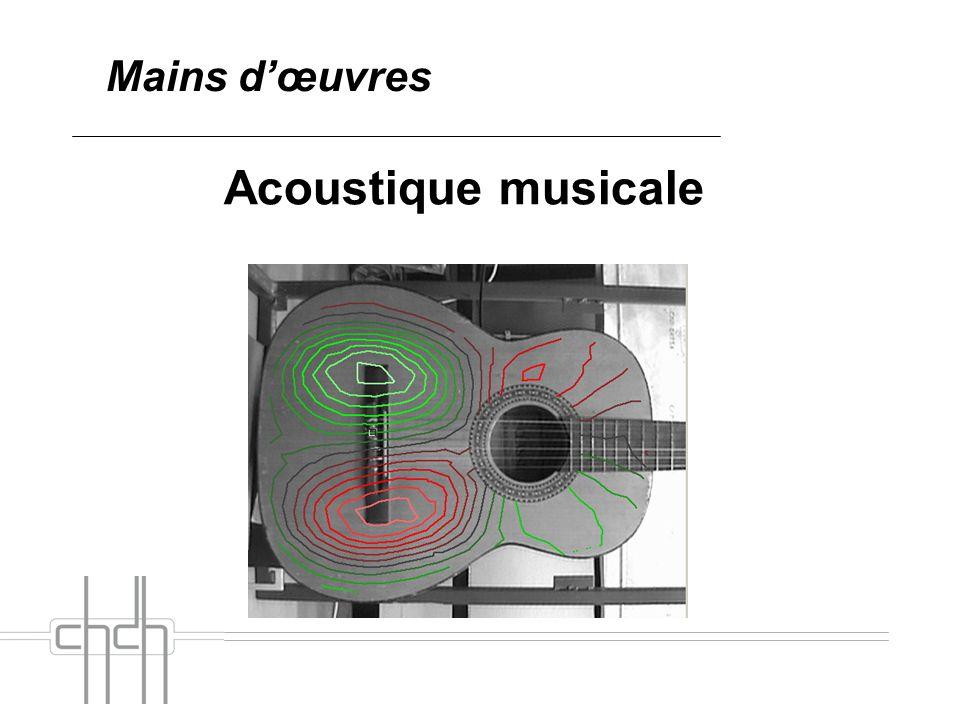 Acoustique musicale Mains dœuvres