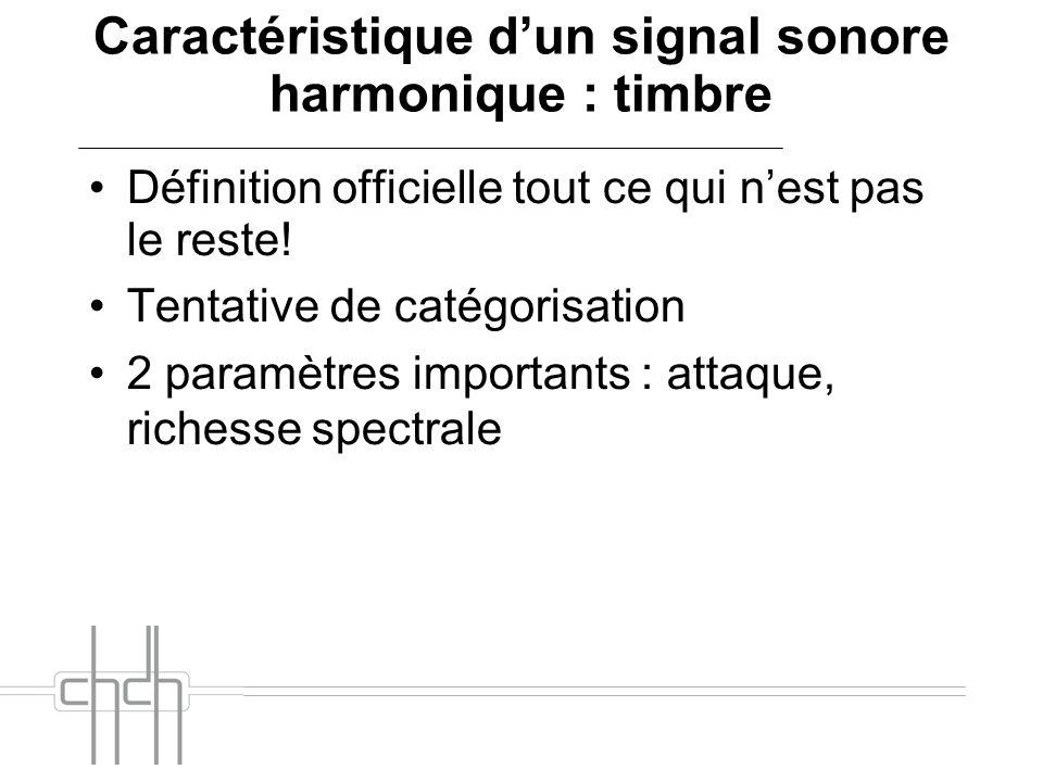 Caractéristique dun signal sonore harmonique : timbre Définition officielle tout ce qui nest pas le reste! Tentative de catégorisation 2 paramètres im