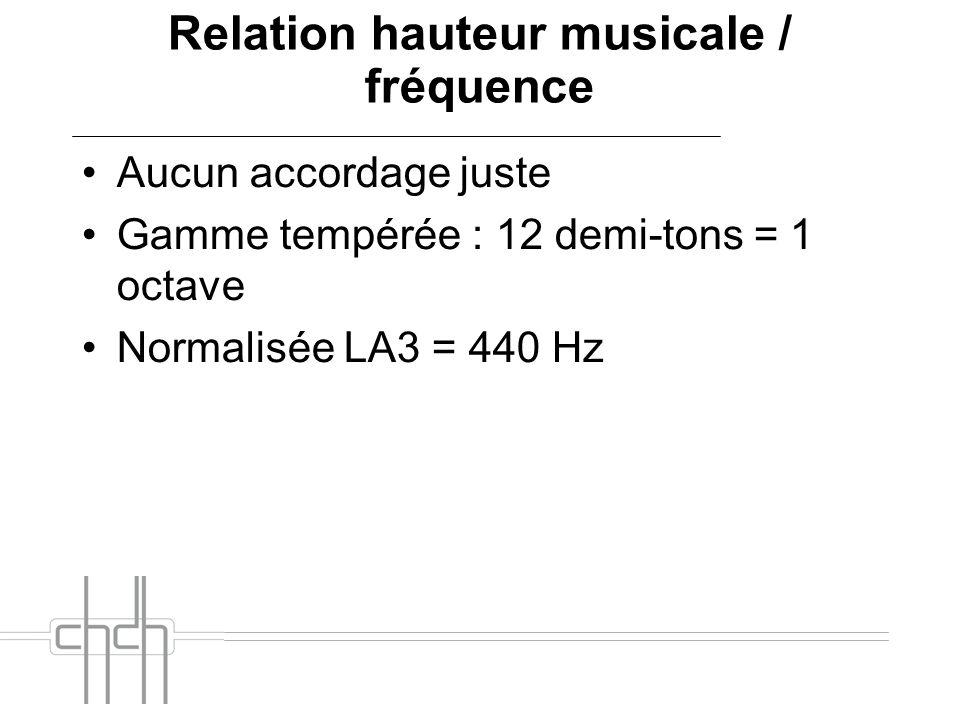 Relation hauteur musicale / fréquence Aucun accordage juste Gamme tempérée : 12 demi-tons = 1 octave Normalisée LA3 = 440 Hz